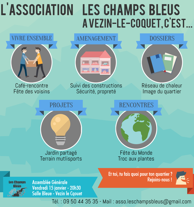 Infographie Association Les Champs Bleus